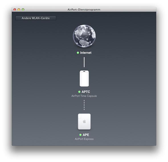 AirPort Time Capsule einrichten & konfigurieren - MacEinsteiger.de