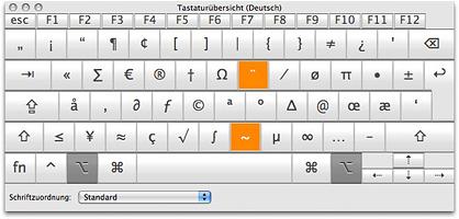 Magic Keyboard – Türkisch-Q
